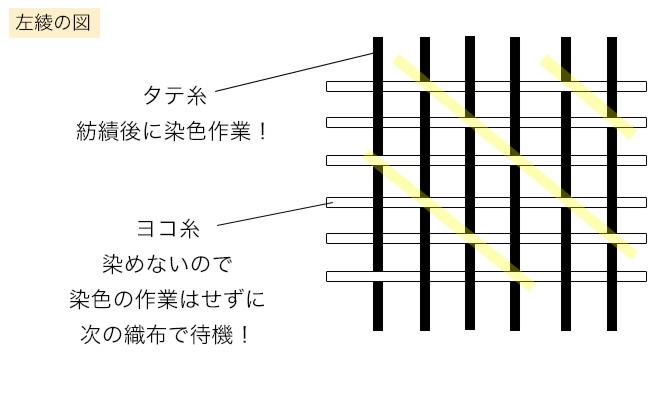 vol3-2
